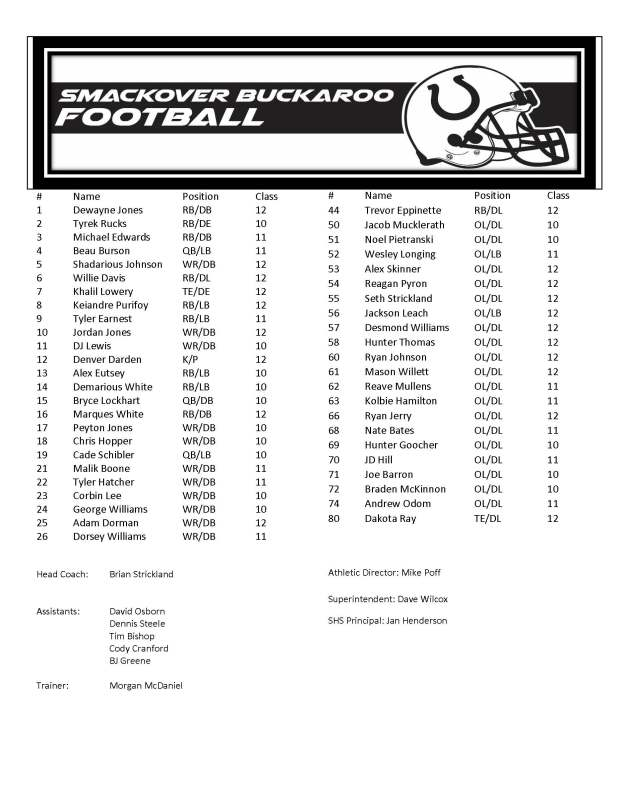 2015 Sr. High Roster