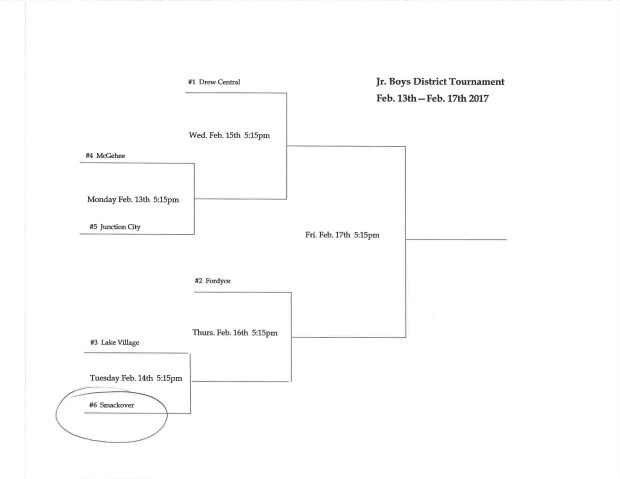 boys_district_tournament